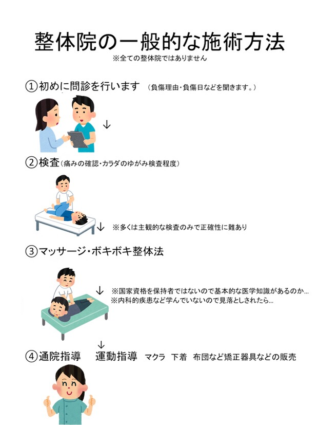整体院の一般的な施術方法
